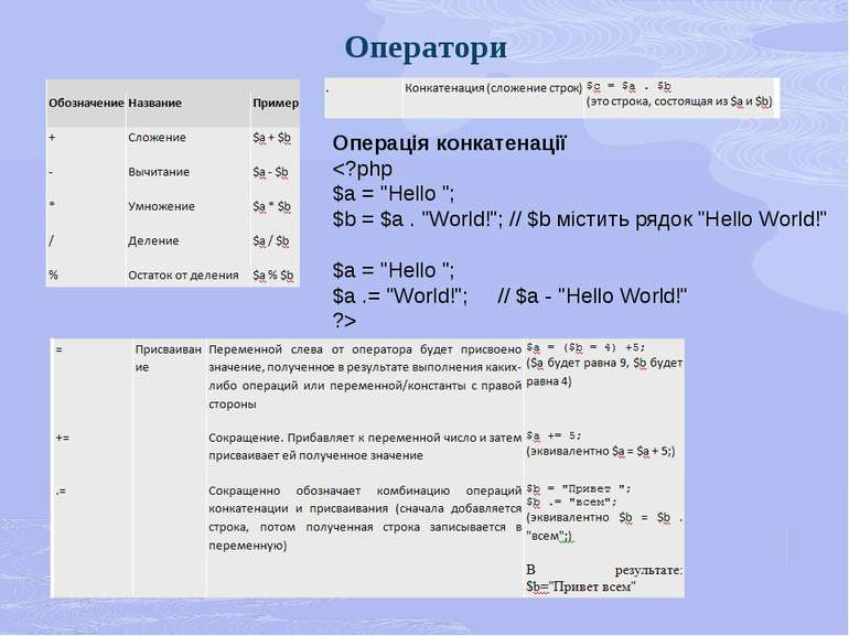 Оператори Операція конкатенації