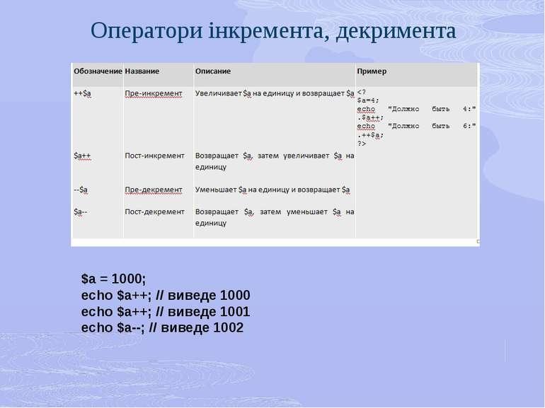 Оператори інкремента, декримента $a = 1000; echo $a++; // виведе 1000 echo $a...