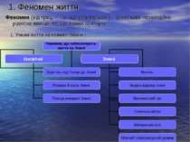 """1. Феномен життя Феномен (від грец. – """"те, що з'являється"""") – виняткове,незви..."""