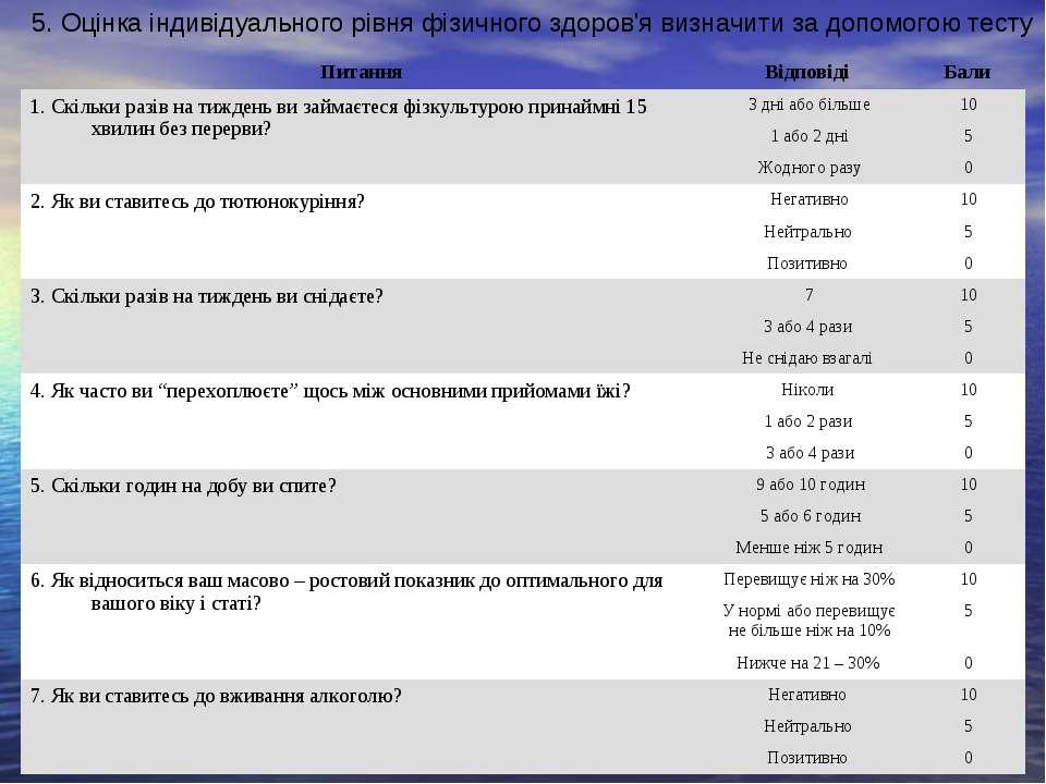 5. Оцінка індивідуального рівня фізичного здоров'я визначити за допомогою тесту