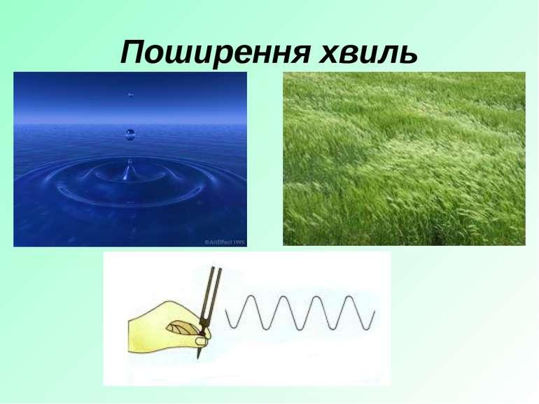 Поширення хвиль