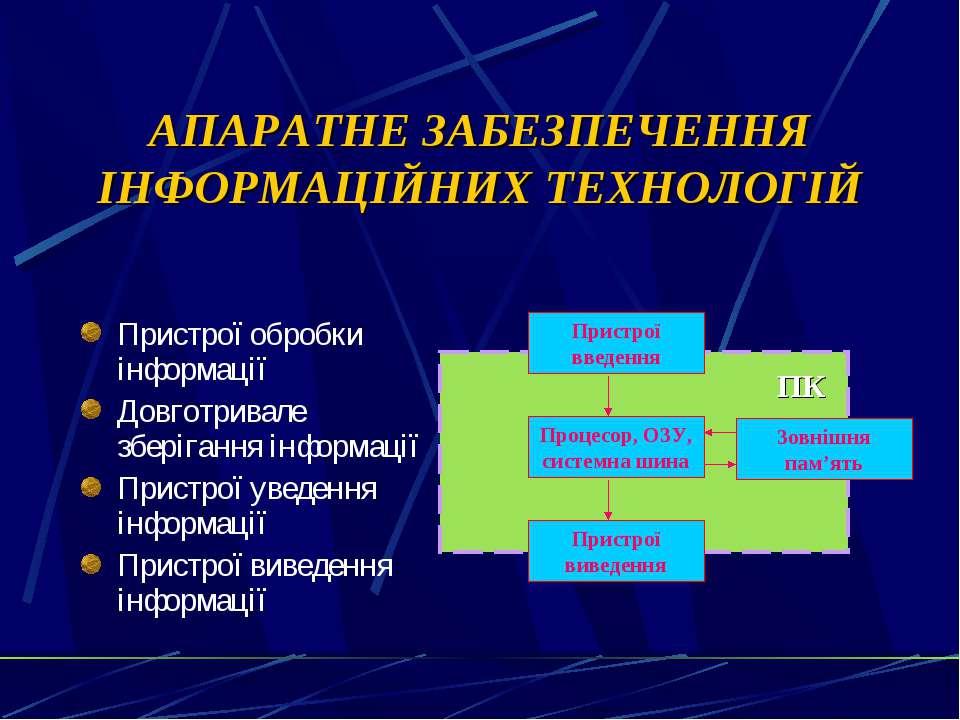 АПАРАТНЕ ЗАБЕЗПЕЧЕННЯ ІНФОРМАЦІЙНИХ ТЕХНОЛОГІЙ Пристрої обробки інформації До...