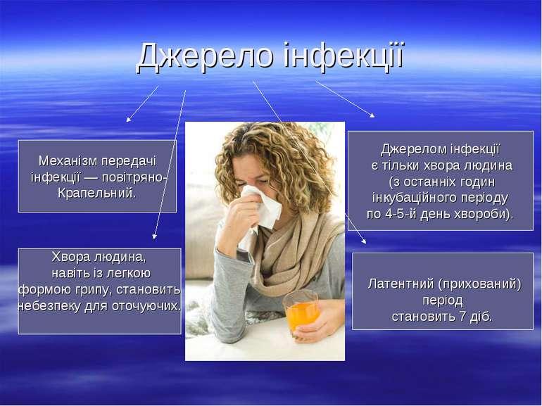 Джерело інфекції Джерелом інфекції є тільки хвора людина (з останніх годин ін...