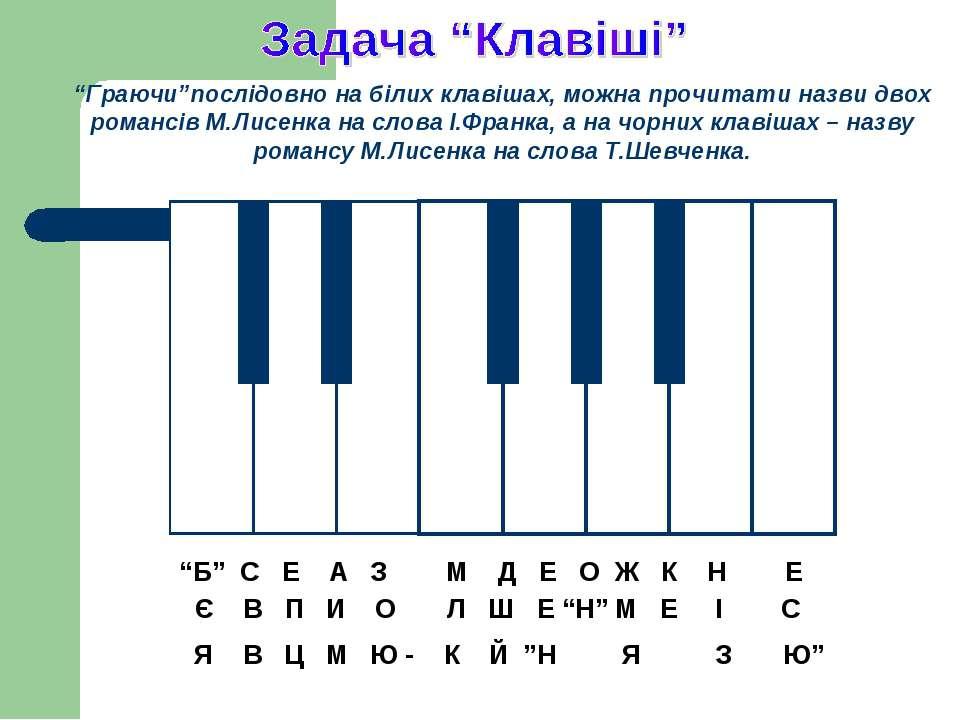 """""""Граючи""""послідовно на білих клавішах, можна прочитати назви двох романсів М.Л..."""