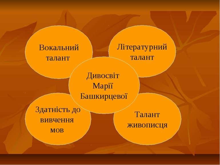 Літературний талант Вокальний талант Здатність до вивчення мов Талант живопис...