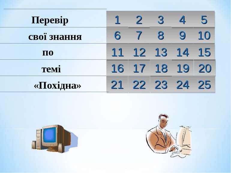 свої знання 1 16 11 21 6 17 12 22 7 2 3 13 23 8 18 19 14 24 9 4 20 15 25 10 5...