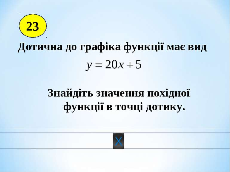 23 Дотична до графіка функції має вид Знайдіть значення похідної функції в то...