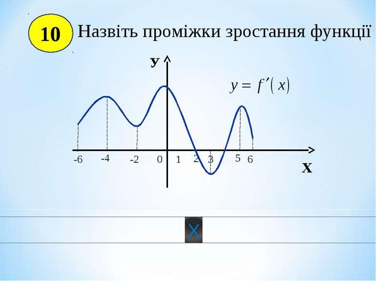 10 0 1 2 3 5 6 -2 -4 -6 X У Назвіть проміжки зростання функції