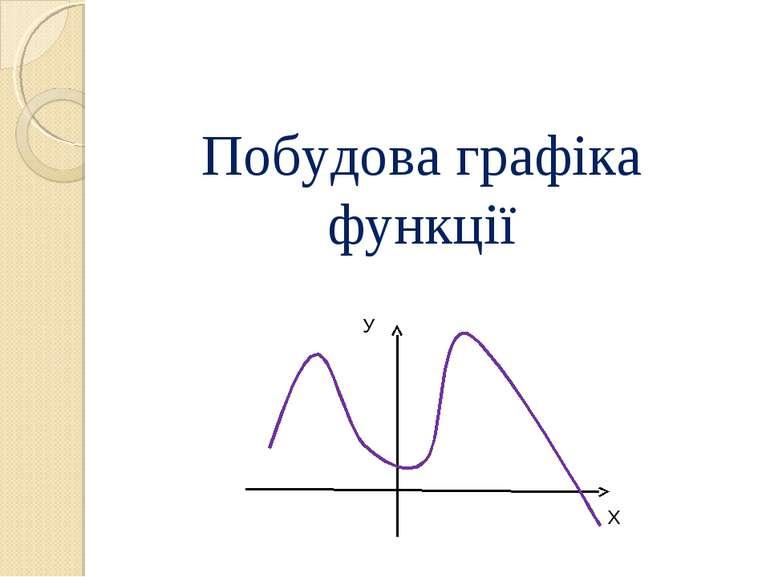 Побудова графіка функції Х У
