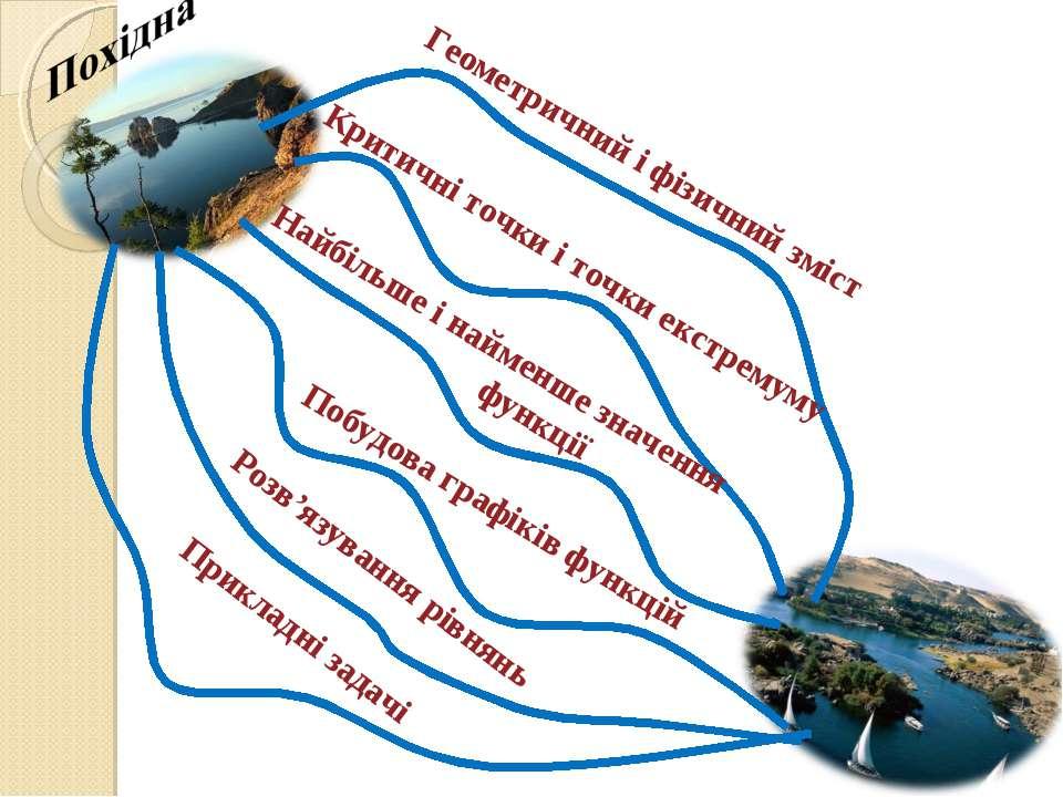 Геометричний і фізичний зміст Критичні точки і точки екстремуму Найбільше і н...