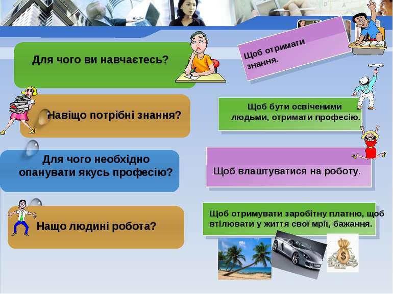 Для чого ви навчаєтесь? Навіщо потрібні знання? Для чого необхідно опанувати ...