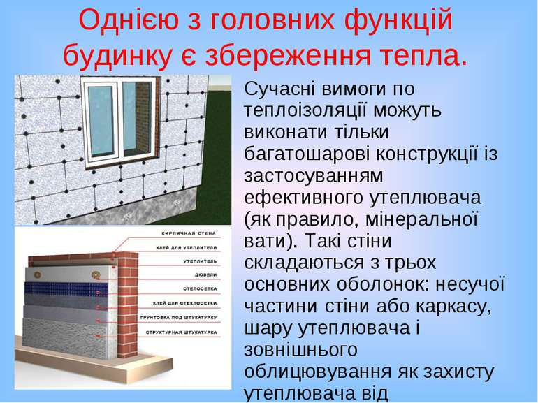 Однією з головних функцій будинку є збереження тепла. Сучасні вимоги по тепло...