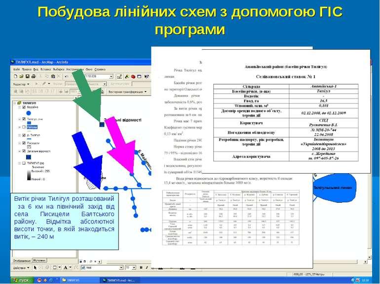 Побудова лінійних схем з допомогою ГІС програми Витік річки Тилігул розташова...