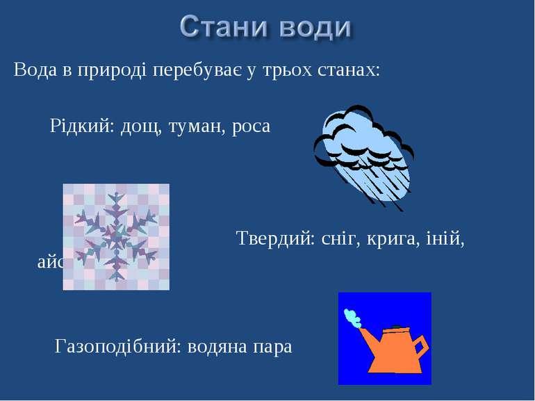 Вода в природі перебуває у трьох станах: Рідкий: дощ, туман, роса Твердий: сн...