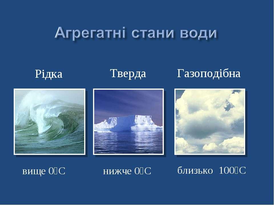 Рідка Тверда вище 0⁰С нижче 0⁰С Газоподібна близько 100⁰С