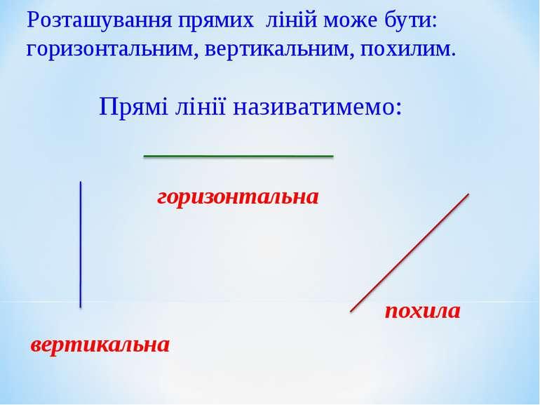 горизонтальна Розташування прямих ліній може бути: горизонтальним, вертикальн...