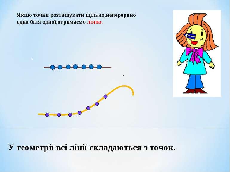 У геометрії всі лінії складаються з точок. Якщо точки розташувати щільно,непе...