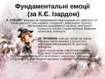 Фундаментальні емоції (за К.Є. Ізардом) 9. СОРОМ – виникає як переживання неу...