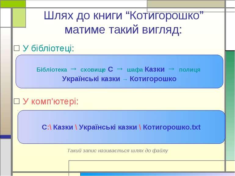 """Шлях до книги """"Котигорошко"""" матиме такий вигляд: У бібліотеці: У комп'ютері: ..."""