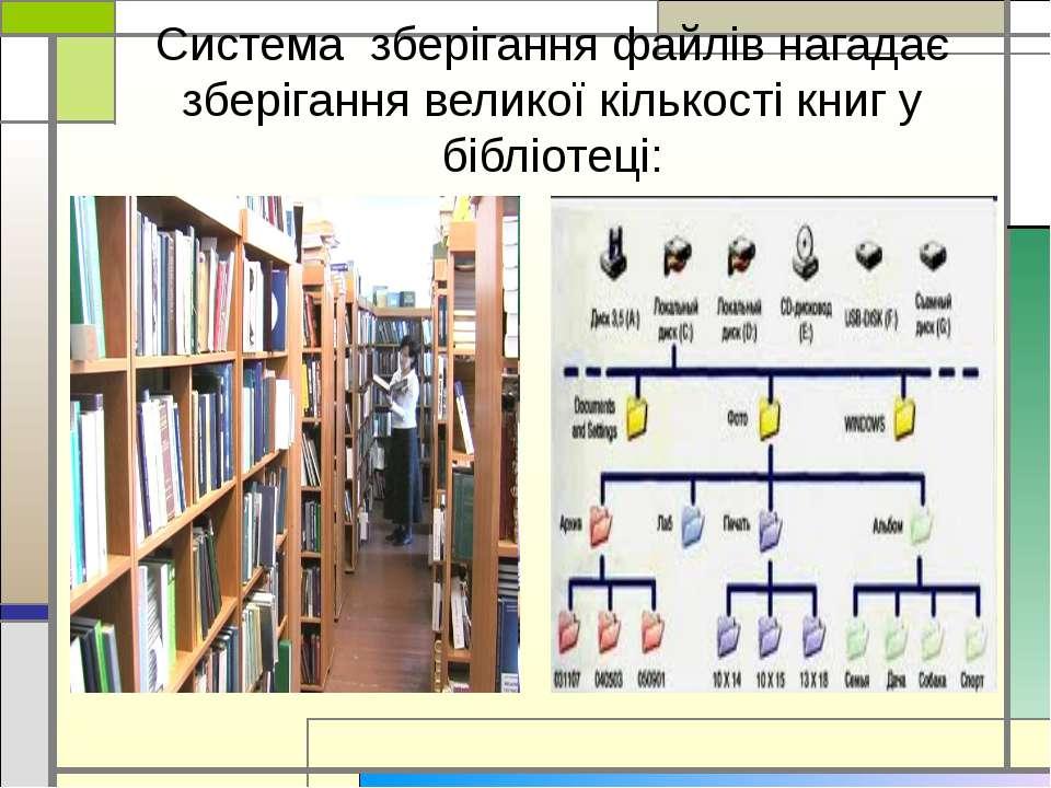 Система зберігання файлів нагадає зберігання великої кількості книг у бібліот...