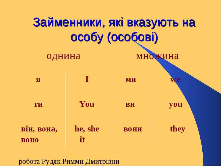 Займенники, які вказують на особу (особові) робота Рудяк Римми Дмитрівни