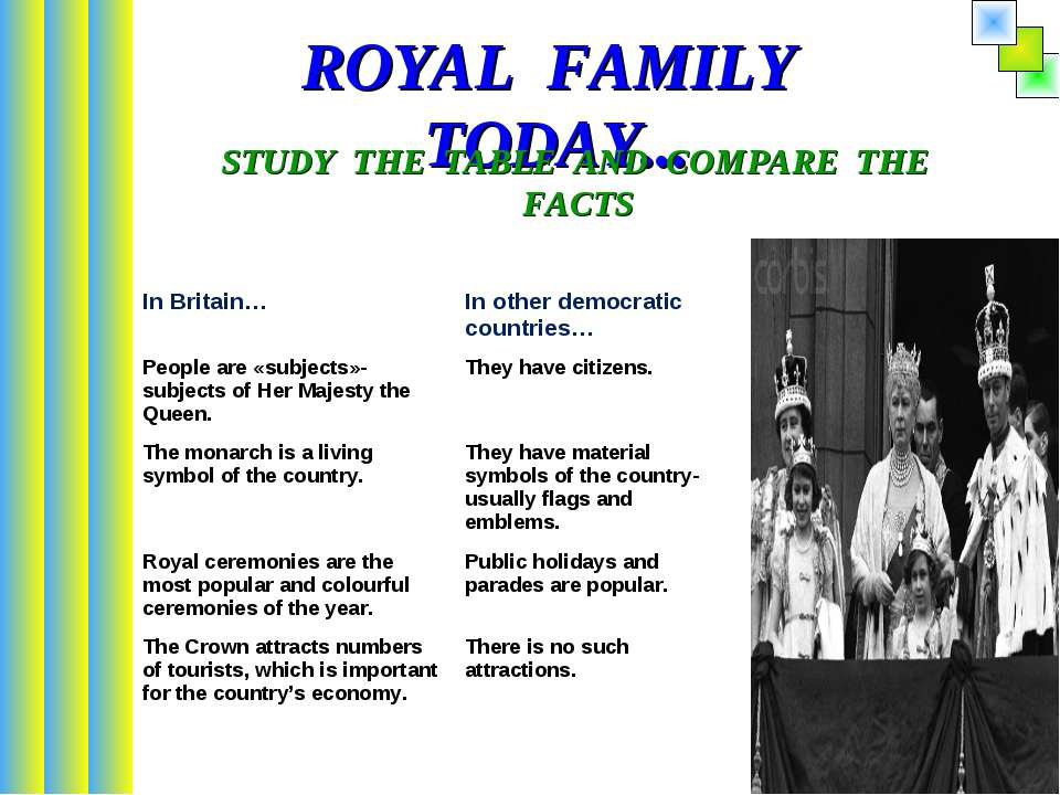 ROYAL FAMILY TODAY... STUDY THE TABLE AND COMPARE THE FACTS In Britain… In ot...