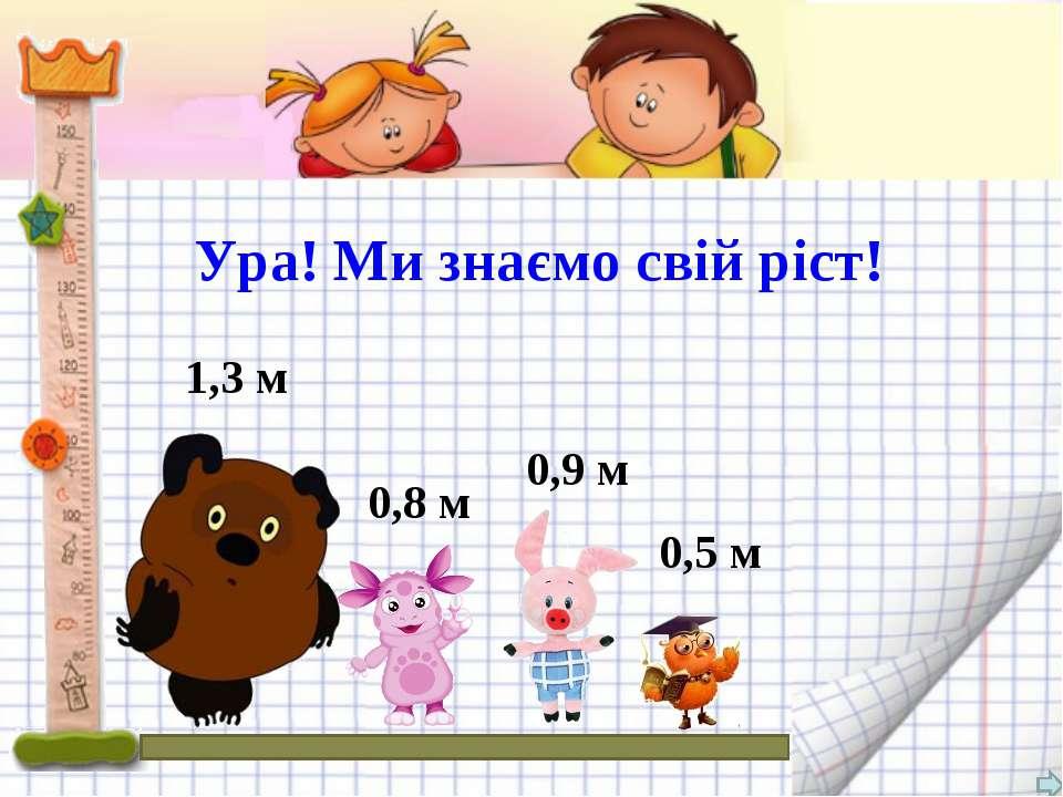 Ура! Ми знаємо свій ріст! 1,3 м 0,8 м 0,9 м 0,5 м
