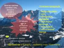 Хімічна промисловість Цугшпітце в Баварії— найвища гора Німеччини Власна кам'...