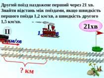 1,2км/хв 1,5км/хв I 21хв Другий поїзд наздожене перший через 21 хв. Знайти ві...