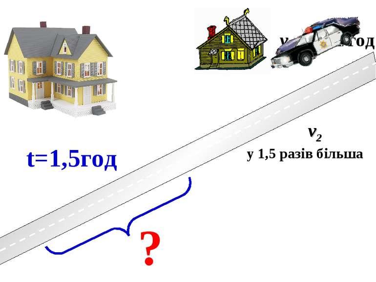 ? v1=40км/год v2 у 1,5 разів більша t=1,5год