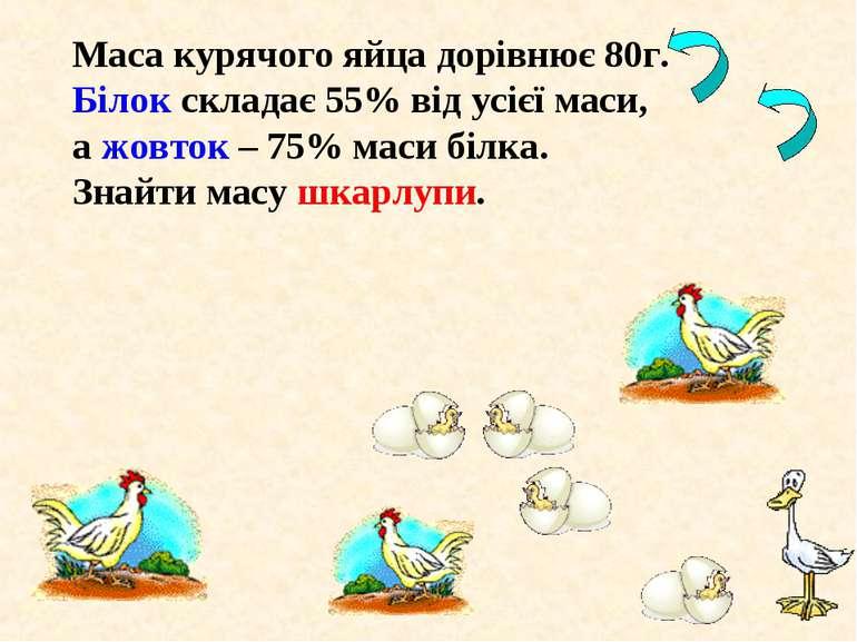 Маса курячого яйца дорівнює 80г. Білок складає 55% від усієї маси, а жовток –...