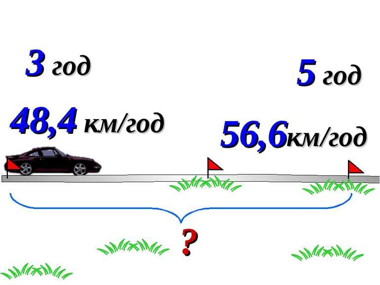 3 год 48,4 км/год 5 год 56,6км/год ?