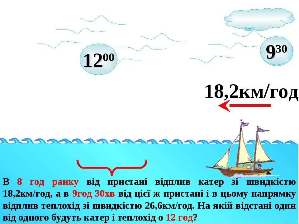 В 8 год ранку від пристані відплив катер зі швидкістю 18,2км/год, а в 9год 30...