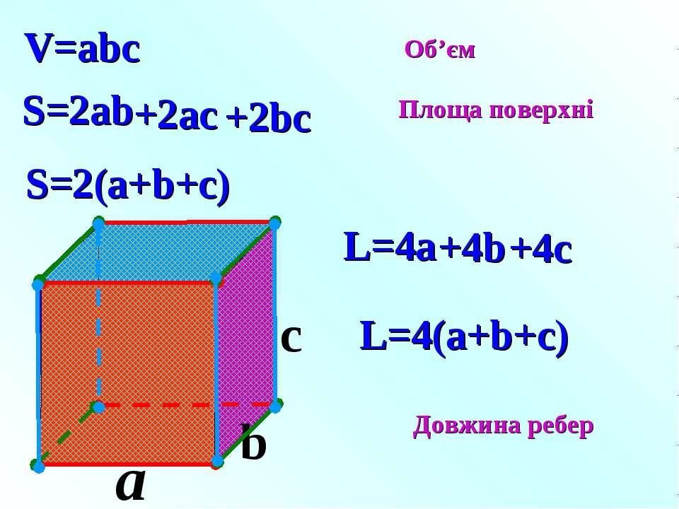 a c V=abc S=2ab S=2(a+b+c) L=4(a+b+c) L=4a b Об'єм Площа поверхні Довжина реб...