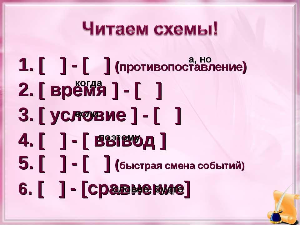 1. [ ] - [ ] (противопоставление) 2. [ время ] - [ ] 3. [ условие ] - [ ] 4. ...