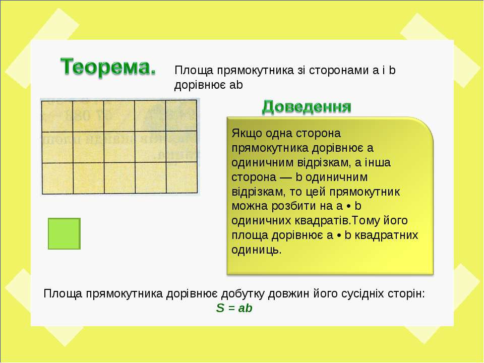Площа прямокутника зі сторонами a і b дорівнює ab Площа прямокутника дорівнює...