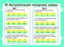 2. Чому дорівнює сума внутрішніх кутів опуклого шестикутника? 2. Чому дорівню...