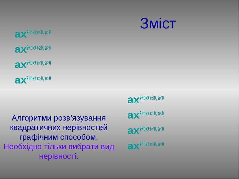 Зміст ax2+bx+c≤0, a>0 ax2+bx+c≥0, a>0 ax2+bx+c0 ax2+bx+c>0, a>0 ax2+bx+c≤0, a