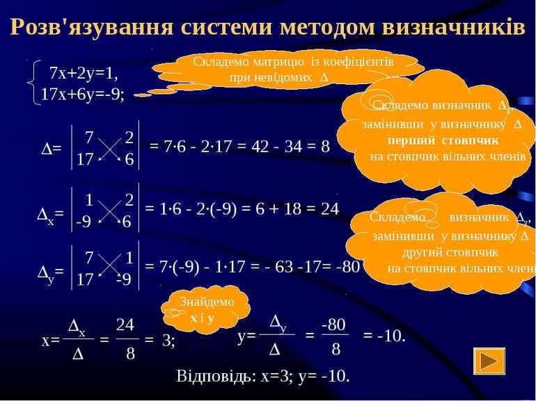 -80 Розв'язування системи методом визначників Складемо матрицю із коефіцієнті...