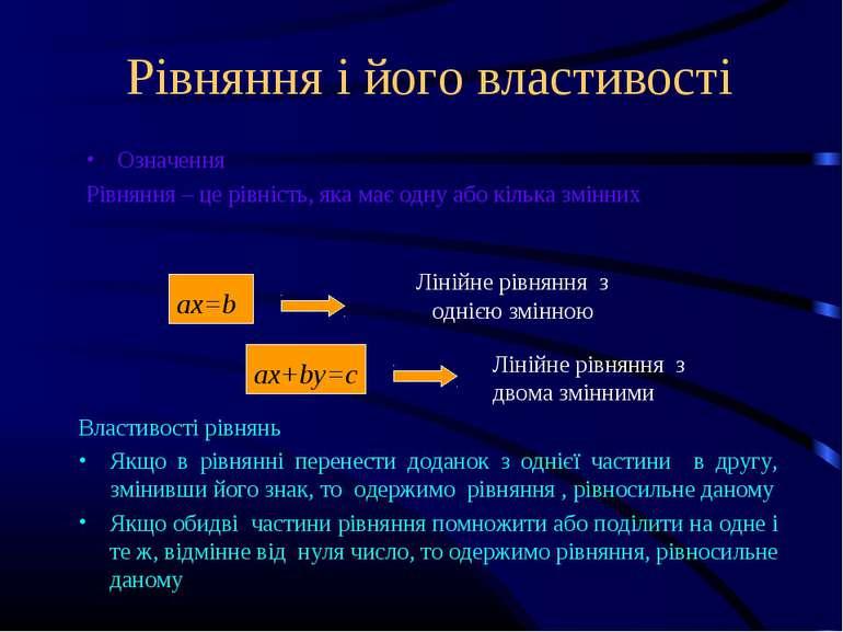 Означення Рівняння – це рівність, яка має одну або кілька змінних Лінійне рів...