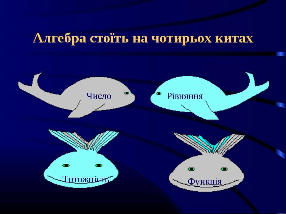 Алгебра стоїть на чотирьох китах Число Рівняння Тотожність Функція