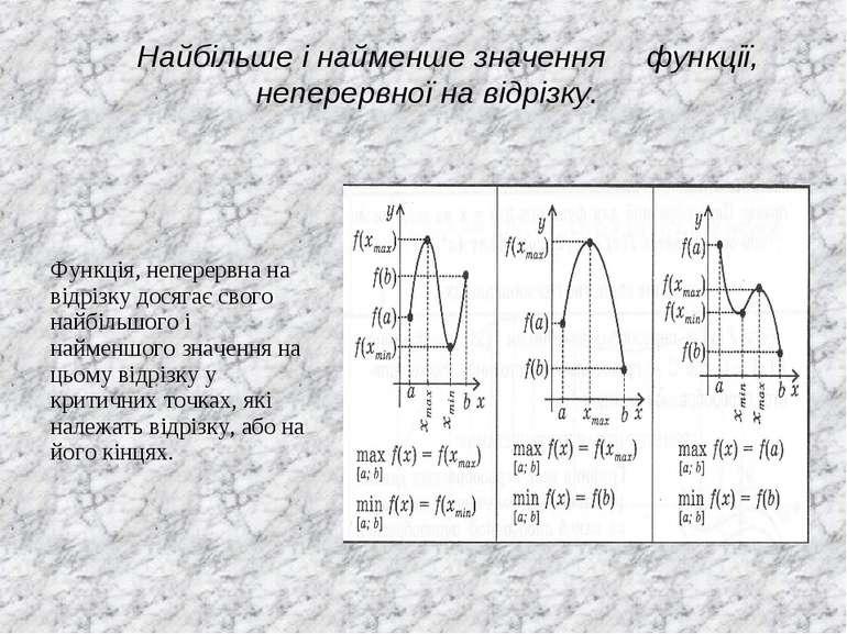 Найбільше і найменше значення функції, неперервної на відрізку.