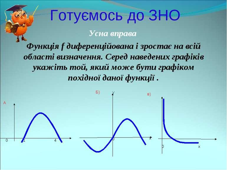Готуємось до ЗНО Усна вправа Функція f диференційована і зростає на всій обла...