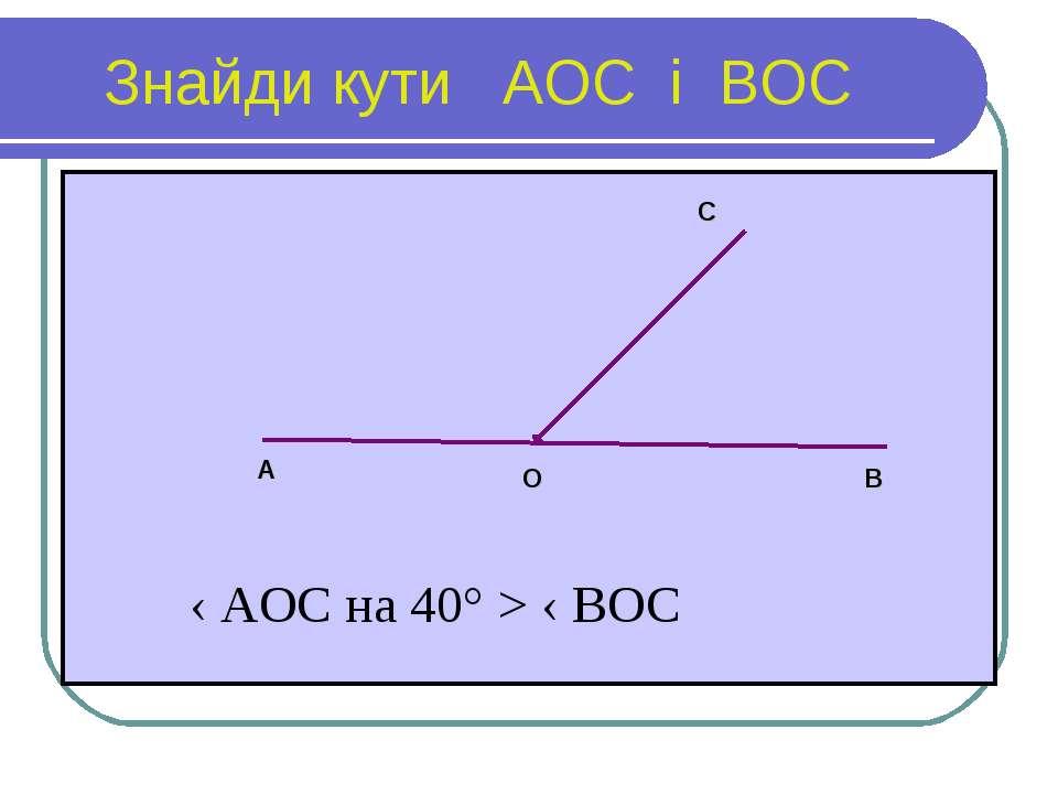 Знайди кути АОС і ВОС А О В С ‹ АОС на 40° > ‹ ВОС
