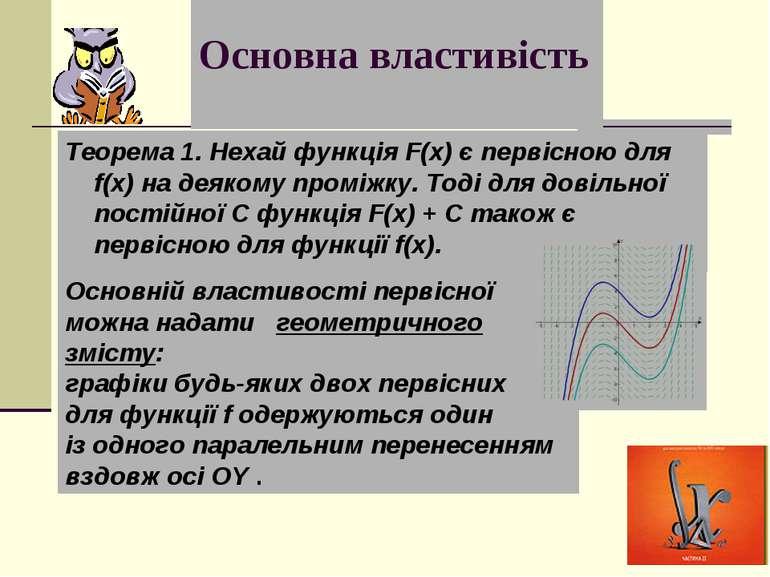Основна властивість Теорема 1. Нехай функція F(x) є первісною для f(х) на дея...