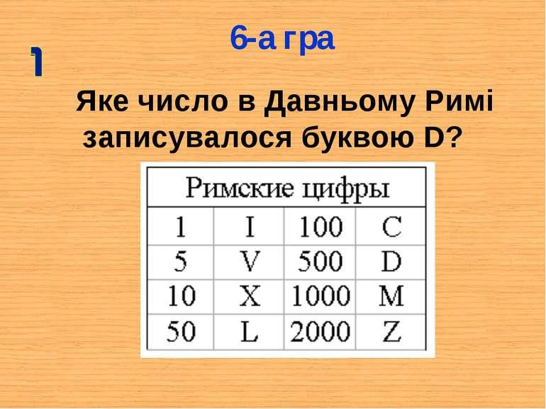 Яке число в Давньому Римі записувалося буквою D? 6-а гра