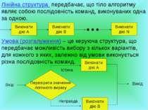 Лінійна структура передбачає, що тіло алгоритму являє собою послідовність ком...