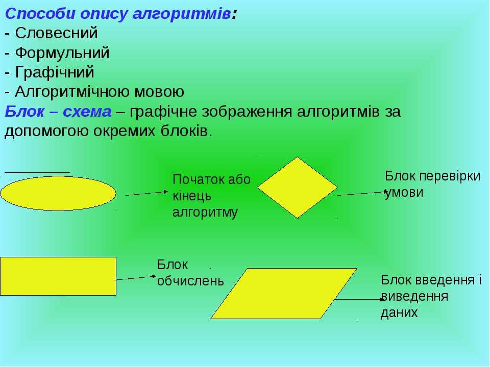 Способи опису алгоритмів: - Словесний - Формульний - Графічний - Алгоритмічно...