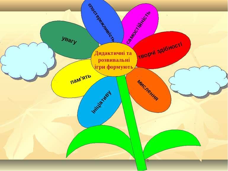 самостійність творчі здібності мислення увагу пам'ять ініціативу творческий п...