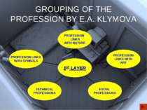 GROUPING OF THE PROFESSION BY E.A. KLYMOVA